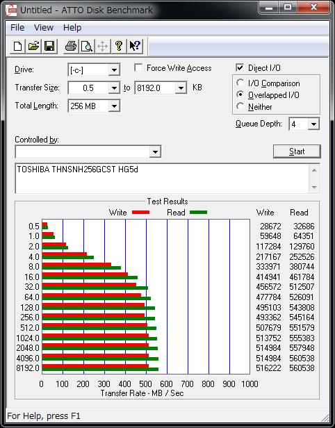 THNSNH256GCST ATTO Disk Benchmark