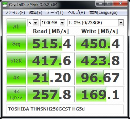 THNSNH256GCST CrystalDiskMark